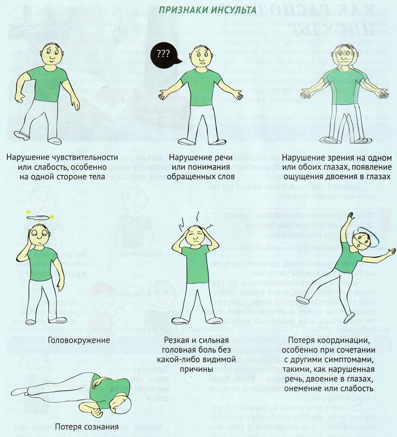 Восстановление после инсульта: речь, моторика и движения