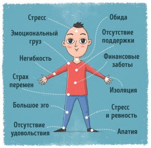 Луизы Хей таблица болезней, причин и аффирмации