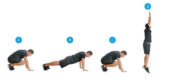 Кардио тренировка для сжигания жира - лучшие варианты тренинга